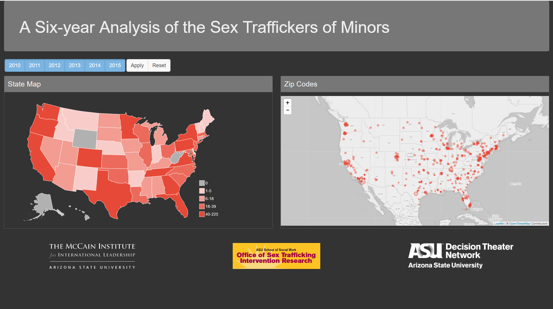 image of Sex Trafficker dashboard of national study